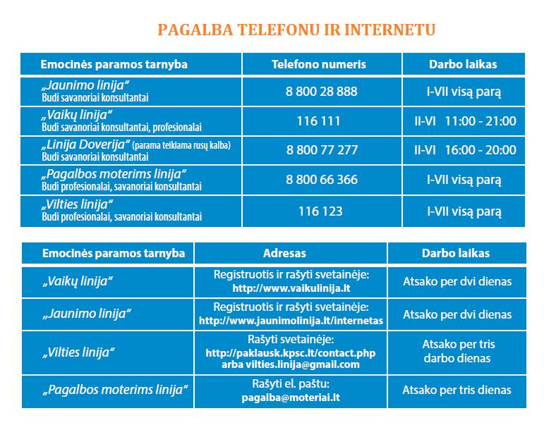 Pagalba telefonu ir internetu1
